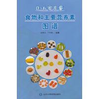 0-6岁儿童食物和主要营养素图谱
